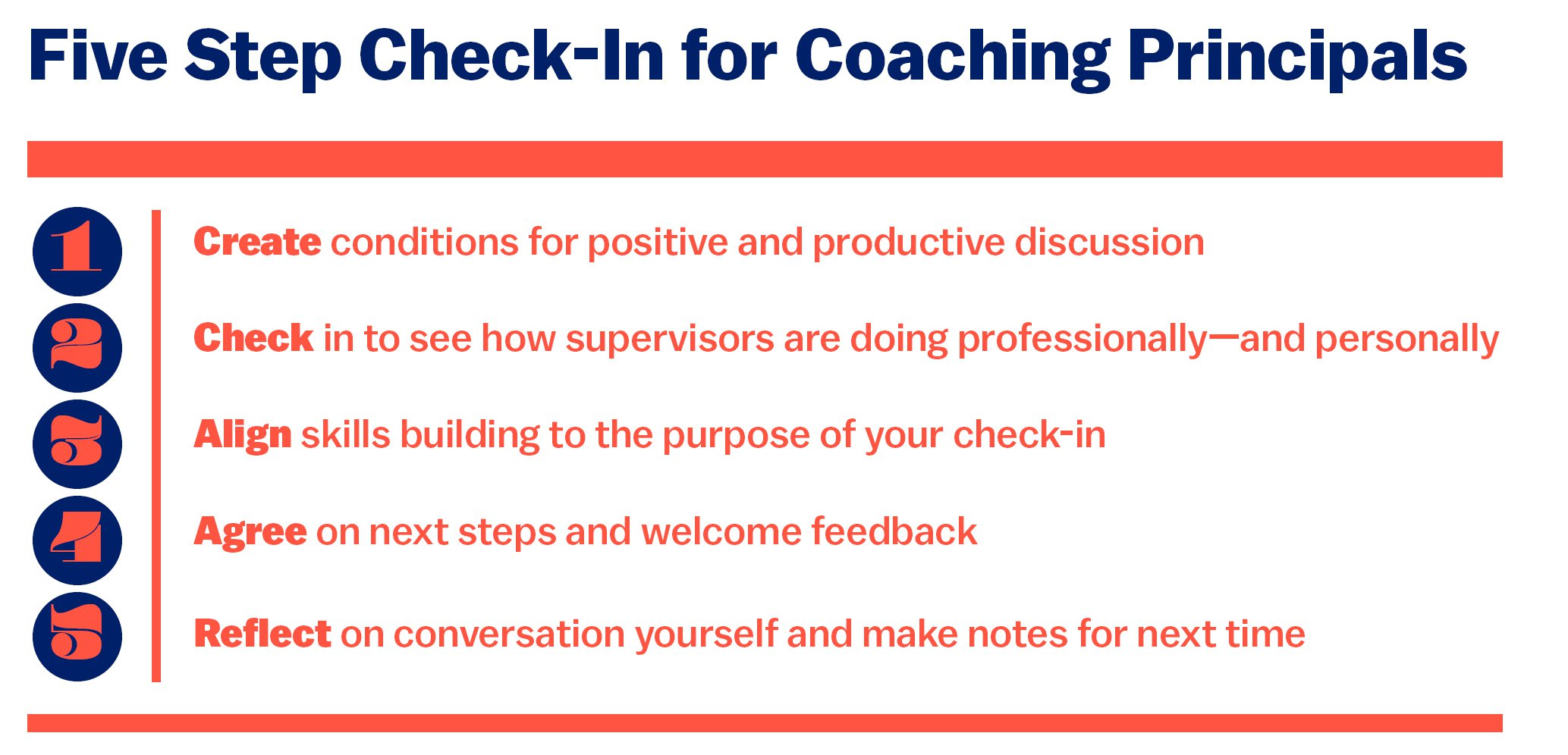 Digital-Promise-1-Five-Steps-Coaching-Principals.jpg