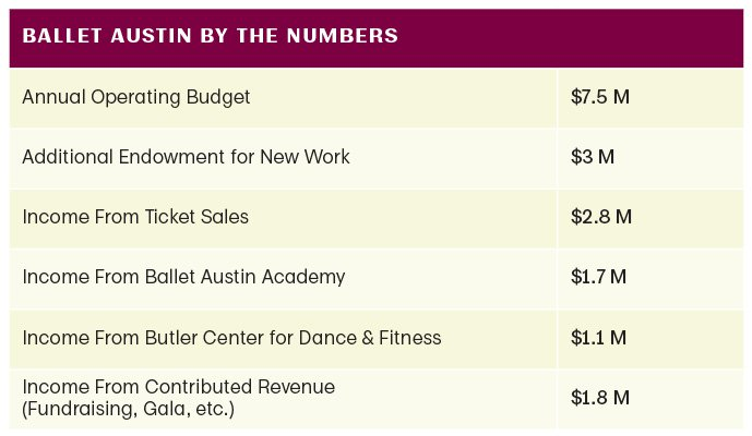 BAS-Ballet-Austin-Continuum-Numbers-Chart.jpg