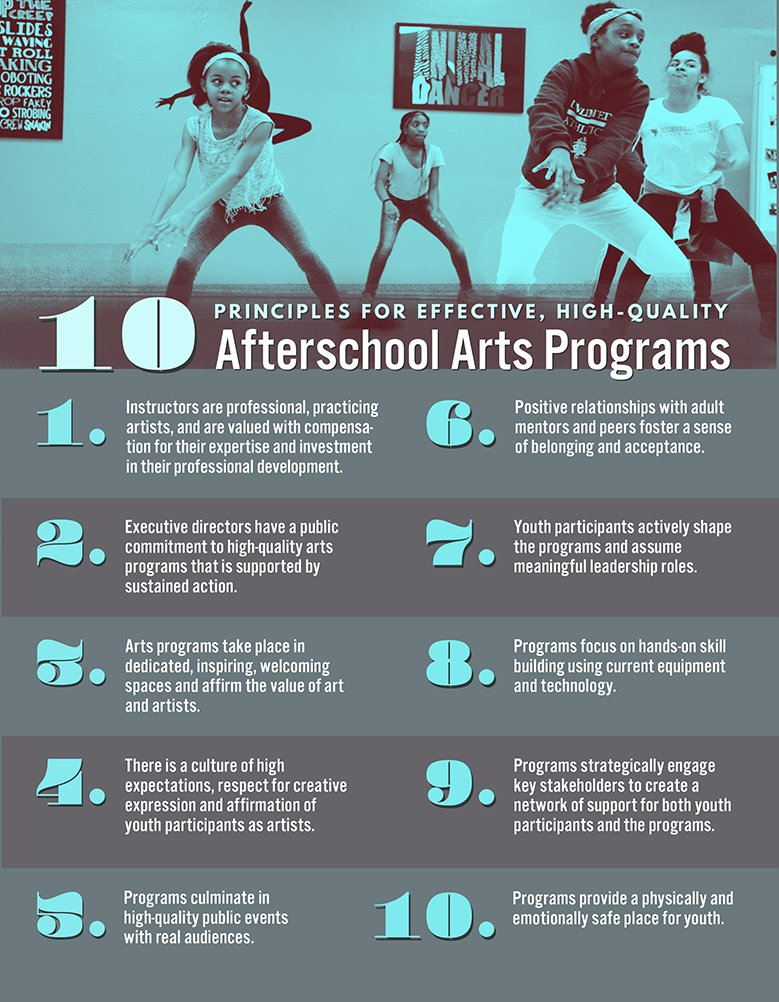 Ten-Principles-Afterschool-Programs-web.jpg