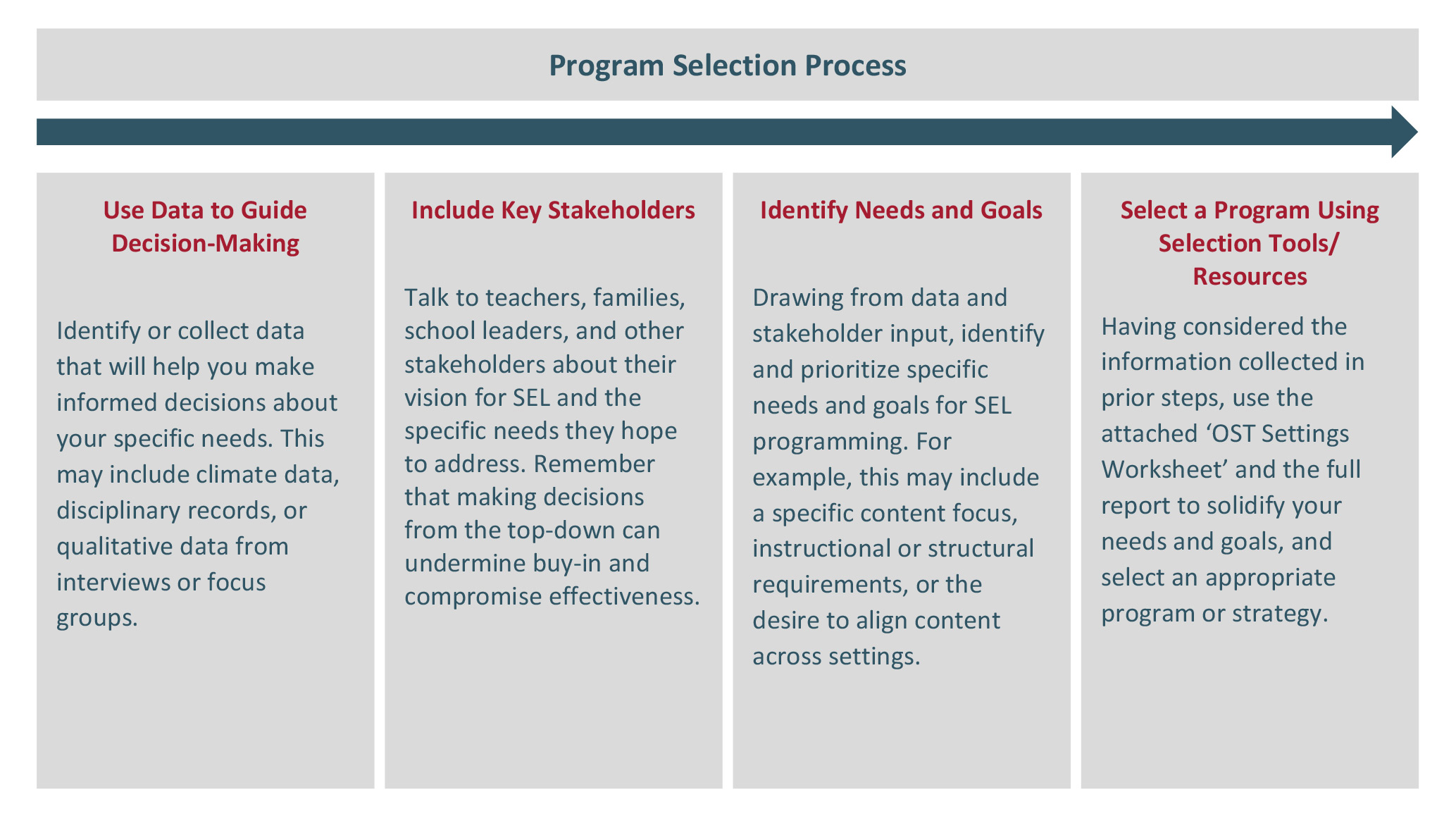 What Makes Sel Work >> Harvard S Stephanie Jones On Adapting Sel Programs For Ost Settings