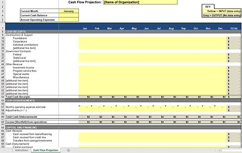 Business Cash Flow Template from www.wallacefoundation.org